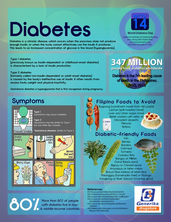 INFOGRAPHIC: Diabetes